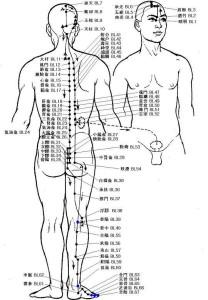 מרידיאן שלפוחית השתן, שחרור שרירים תפוסים